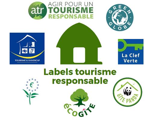 Eco tourisme responsable